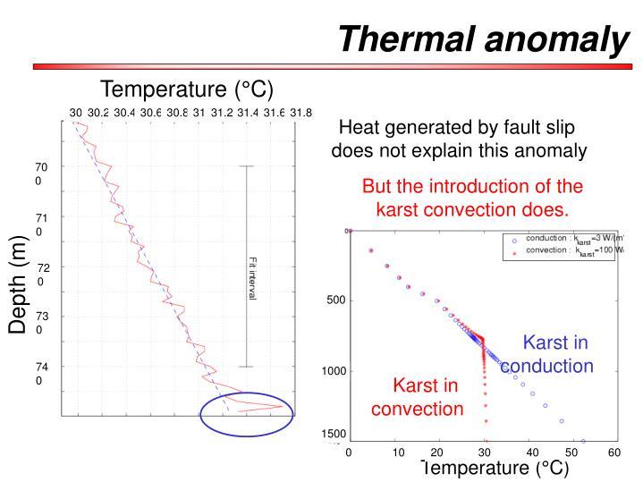 Temperature (°C)