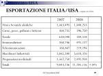 esportazione italia usa migliaia di dollari