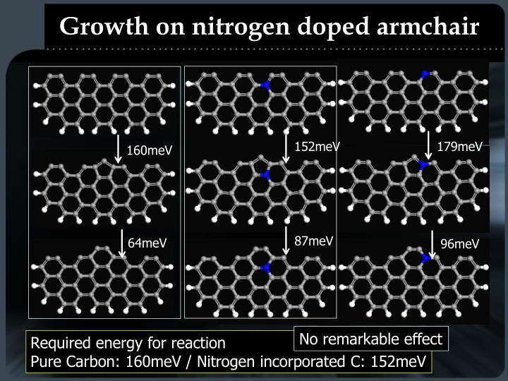 Growth on nitrogen doped armchair