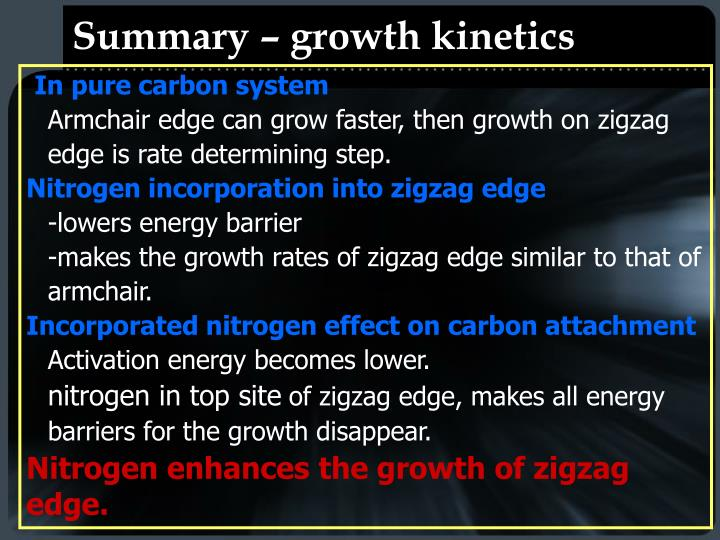 Summary – growth kinetics