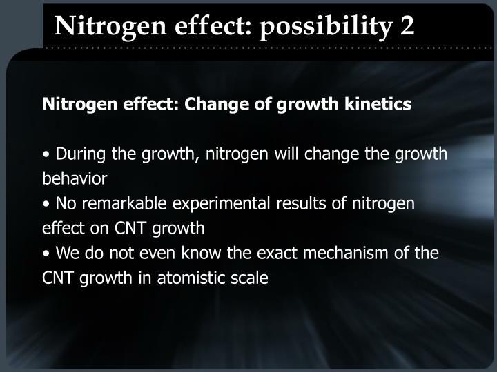 Nitrogen effect: possibility 2