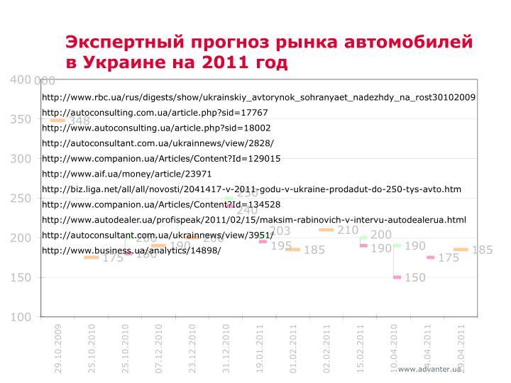 Экспертный прогноз рынка автомобилей в Украине на 2011 год