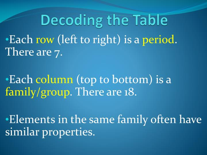 Decoding the Table