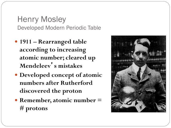 Henry Mosley