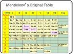 mendeleev s original table