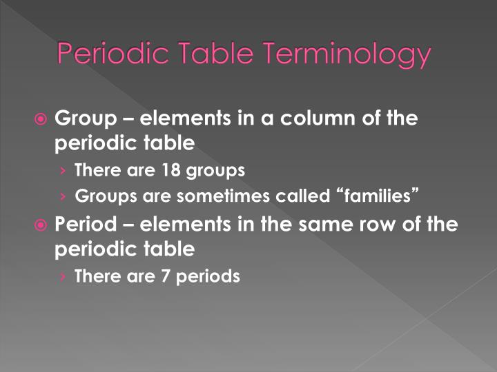 Periodic Table Terminology