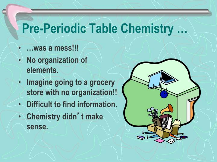 Pre-Periodic Table Chemistry …