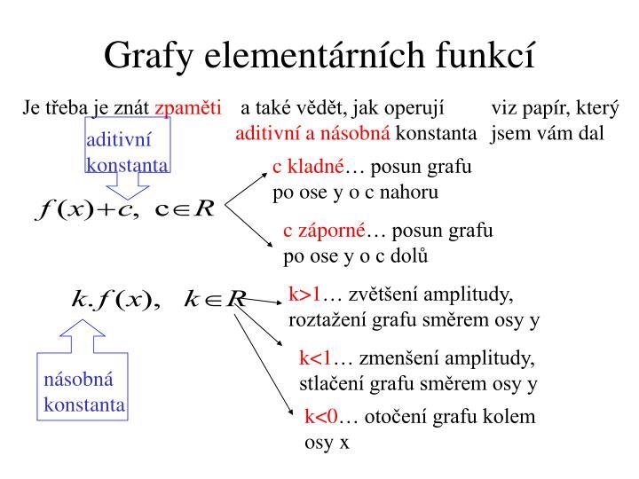 Grafy elementárních funkcí
