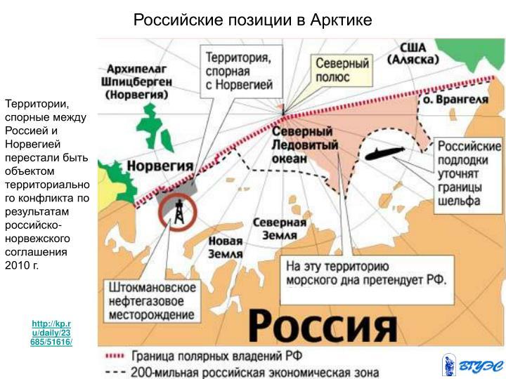 Российские позиции в Арктике