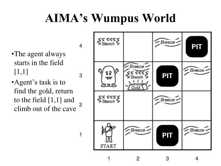 AIMA's Wumpus World
