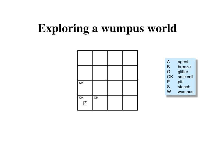 Exploring a wumpus world