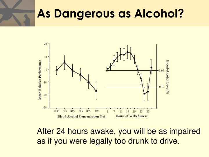 As Dangerous as Alcohol?