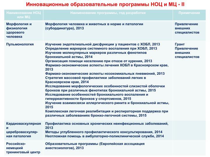 Инновационные образовательные программы НОЦ и МЦ -