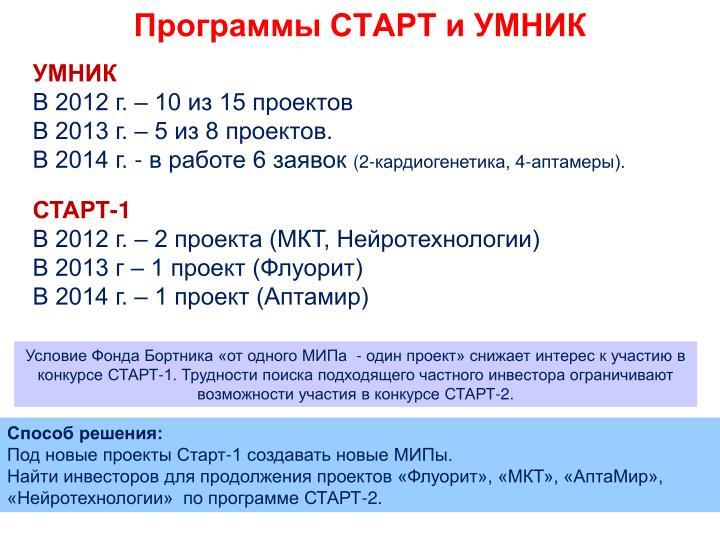 Программы СТАРТ и УМНИК