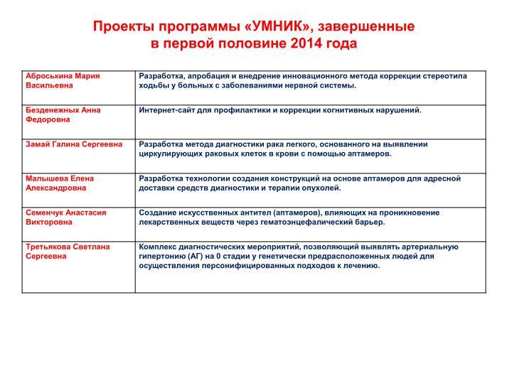 Проекты программы «УМНИК», завершенные