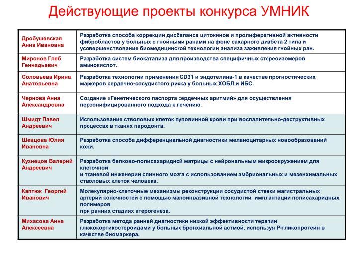 Действующие проекты конкурса УМНИК