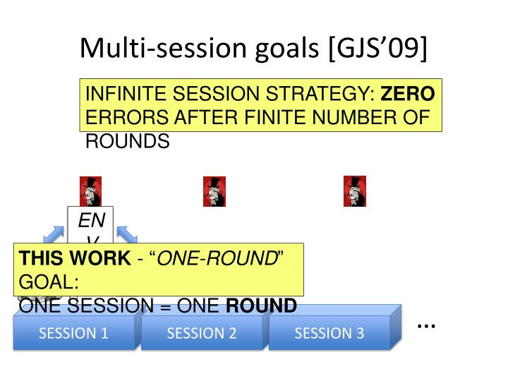 Multi-session goals [GJS'09]
