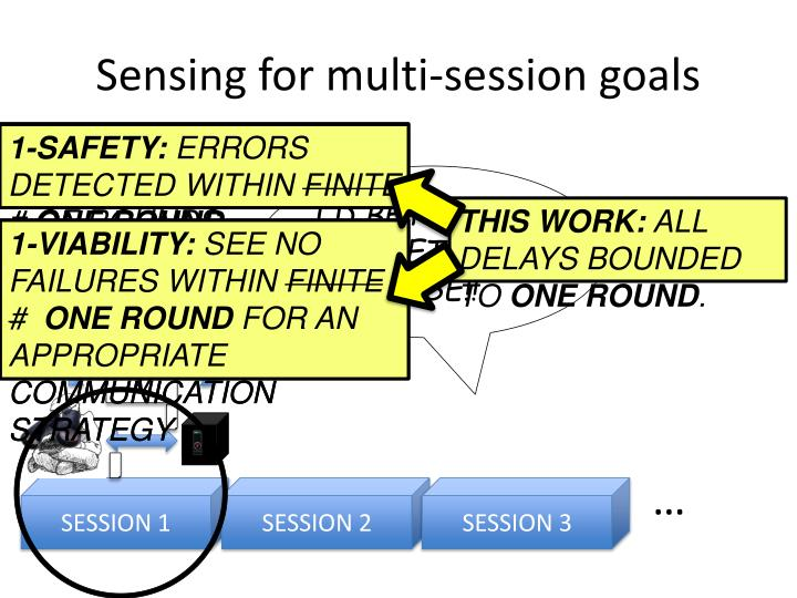 Sensing for multi-session goals