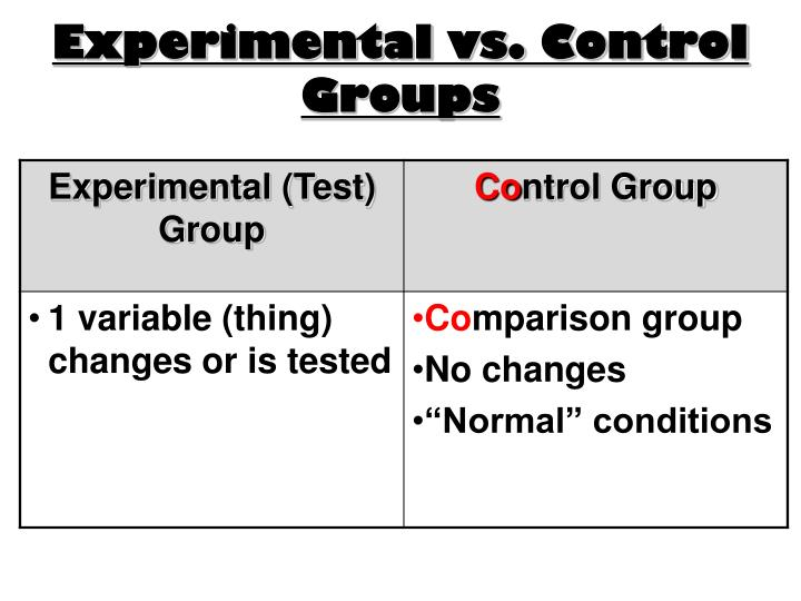 Experimental vs. Control Groups