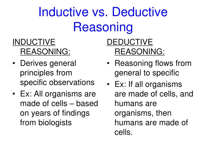 INDUCTIVE REASONING: