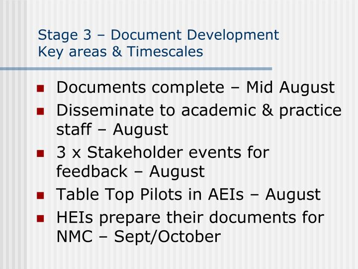 Stage 3 – Document Development