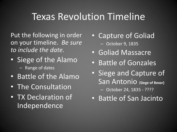 an overview of the significance of texas getting its independence Facts, information and articles about battle of the alamo, an event of westward expansion from the wild west battle of the alamo facts dates february 23, 1836 - march 6, 1836 location san antonio de bexar, texas republic, now: san antonio, texas generals/commanders william travis, texas james.