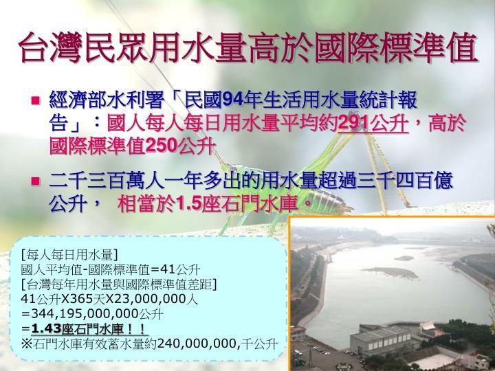 台灣民眾用水量高於國際標準值