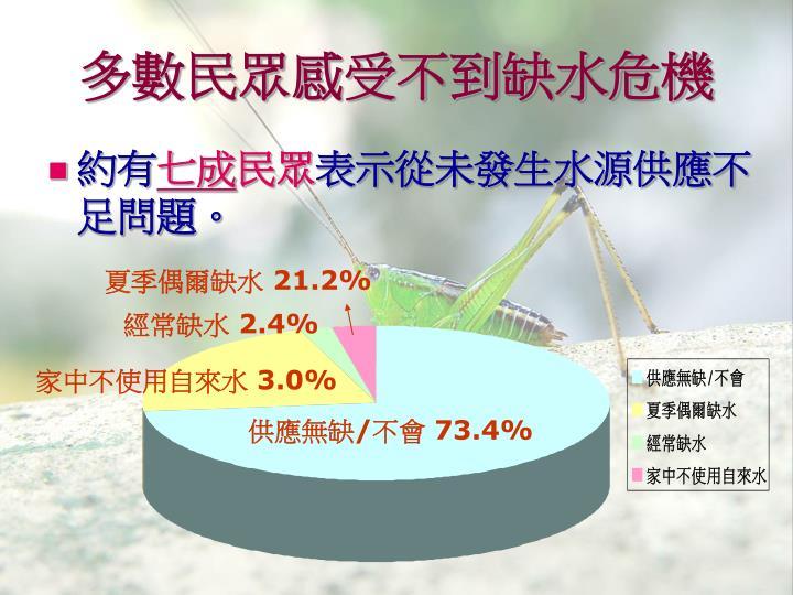 多數民眾感受不到缺水危機