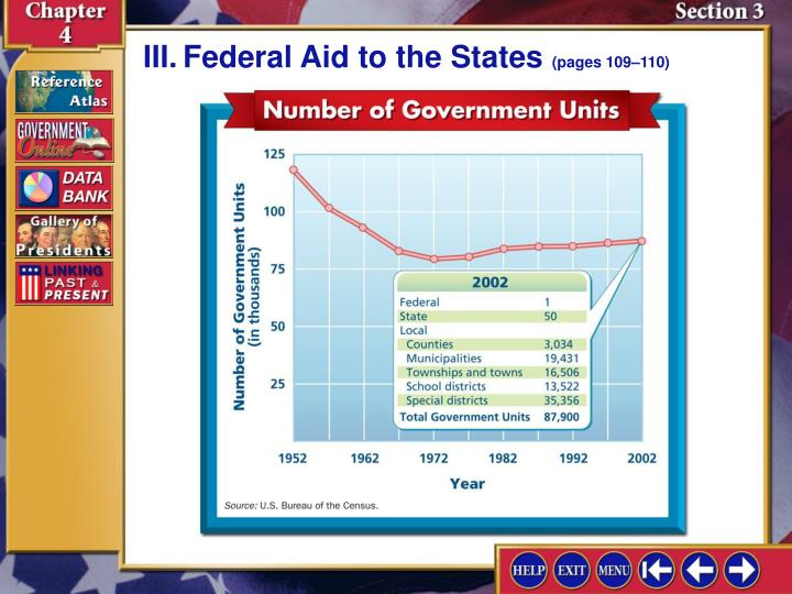 III.Federal Aid to the States