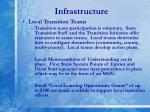 infrastructure1
