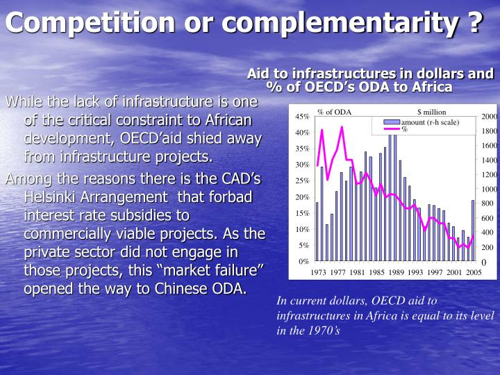 While the lack of infrastructure is one of the critical constraint to African development, OECD'aid shied away from infrastructure projects.