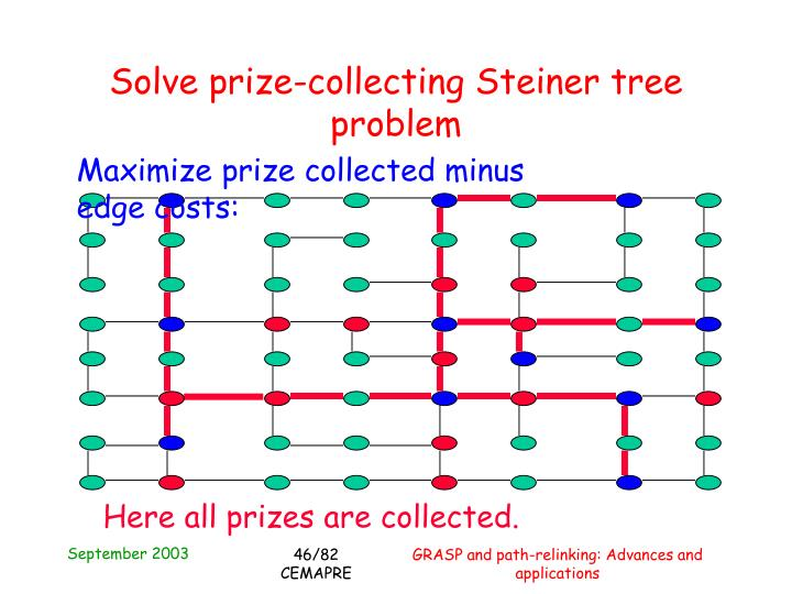 Solve prize-collecting Steiner tree problem