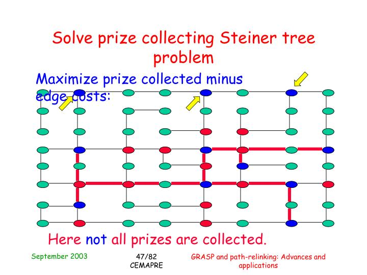 Solve prize collecting Steiner tree problem