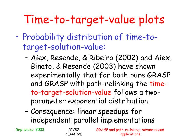 Time-to-target-value plots