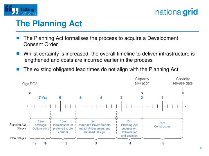 The Planning Act