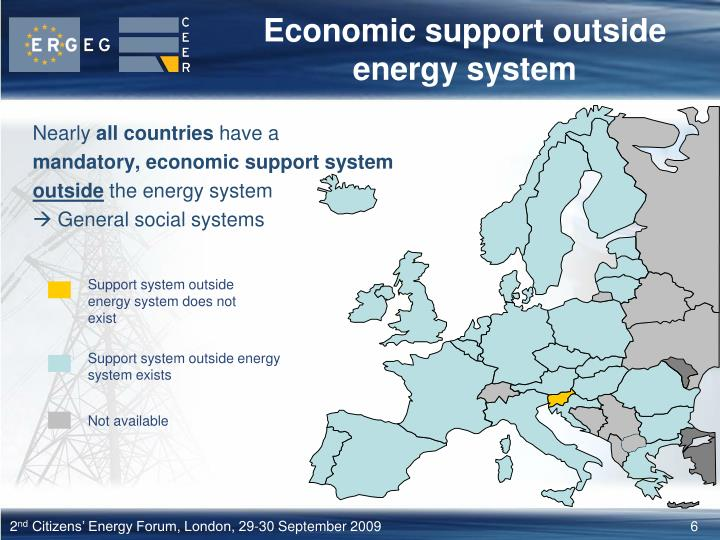 Economic support outside