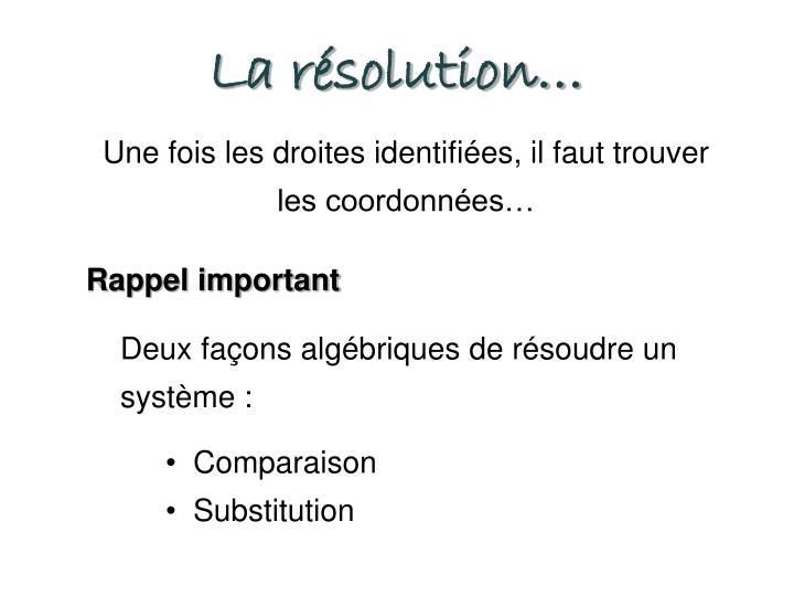 La résolution…