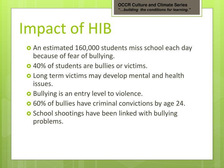 Impact of HIB