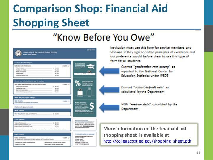 Comparison Shop: Financial Aid Shopping Sheet
