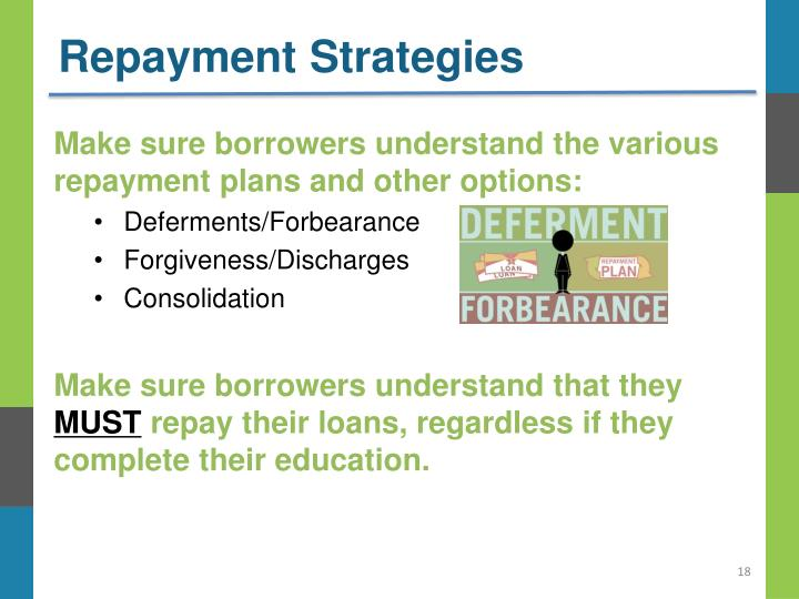 Repayment Strategies