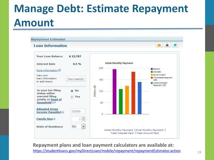 Manage Debt: Estimate Repayment Amount