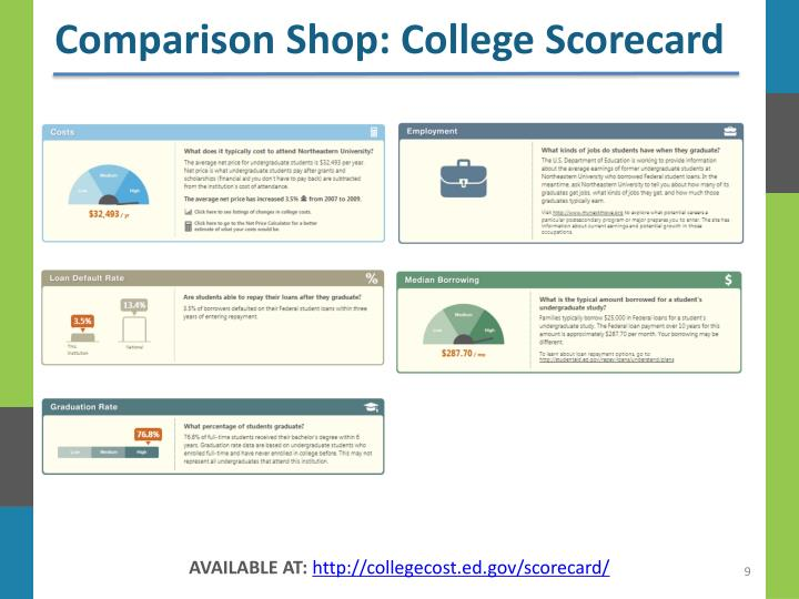 Comparison Shop: College Scorecard