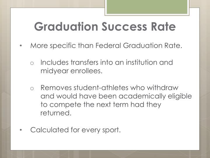 Graduation Success Rate