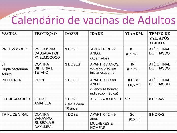 Calendário de vacinas de Adultos