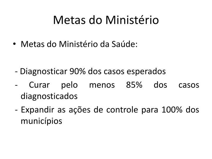 Metas do Ministério