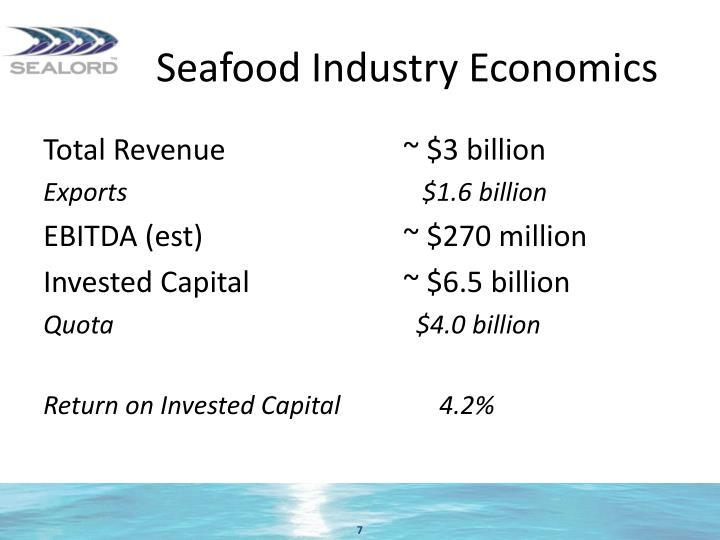 Seafood Industry Economics