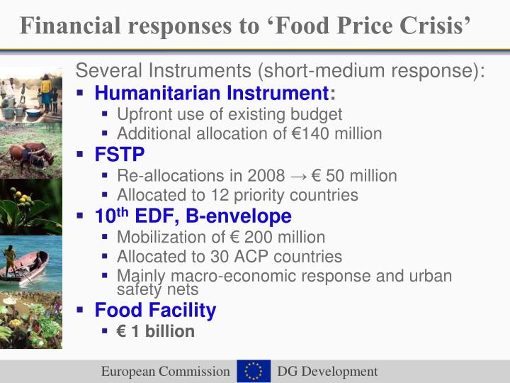 Financial responses to 'Food Price Crisis'