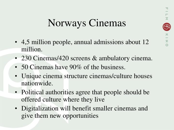 Norways cinemas