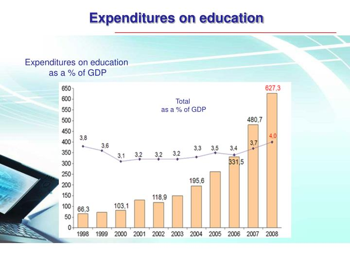 Expenditures on education
