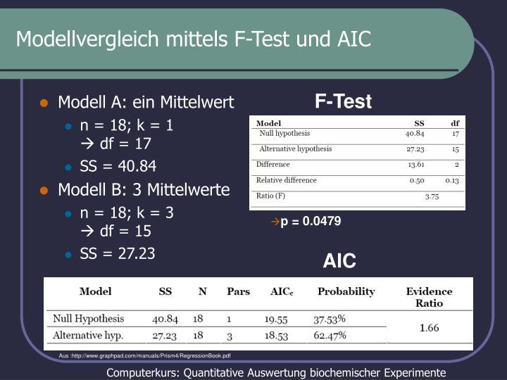 Modellvergleich mittels F-Test und AIC
